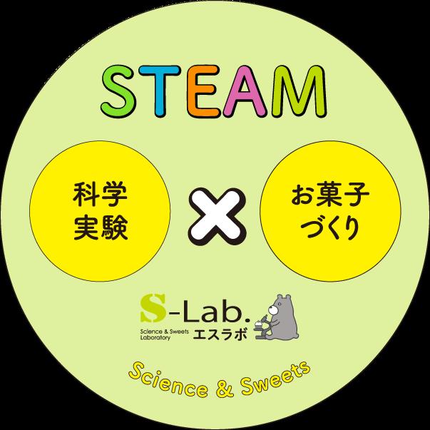 STEAM 科学実験 × お菓子づくり